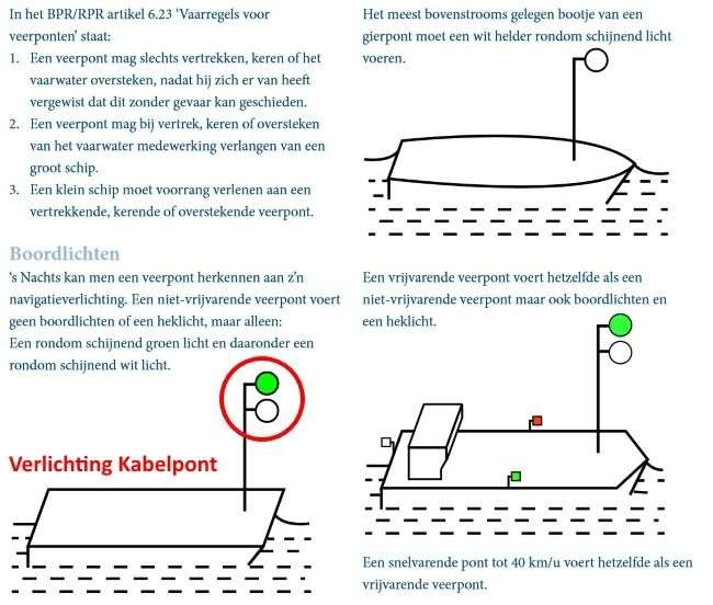 Werking Kabelpont, Kabelveerpont
